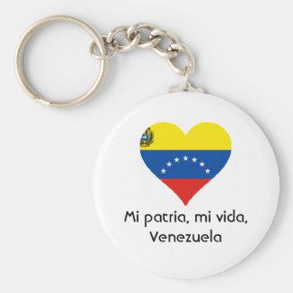 Miのpatria、miのvida、ベネズエラのキーホルダー ベーシック丸型缶キーホルダー