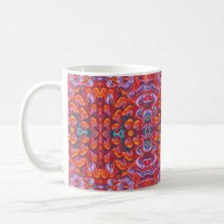 miro操作パターン コーヒーマグカップ