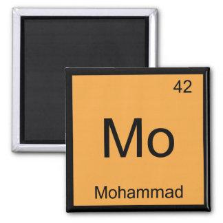 Mohammad一流化学要素の周期表 マグネット