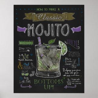 Mojitoの黒板ポスターを作る方法 ポスター