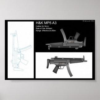 MP5 Statシート ポスター