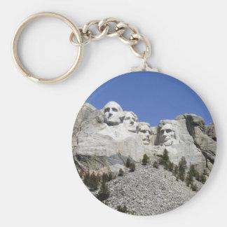 Mt Rushmore ベーシック丸型缶キーホルダー