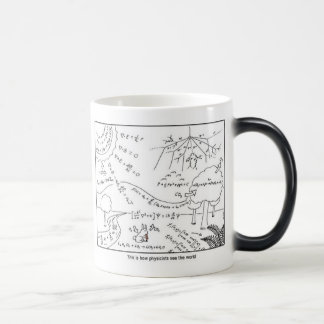 Mug physicists see the world [LEFT HANDED] モーフィングマグカップ