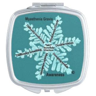 MyastheniaのGravisの認識度のコンパクトの鏡