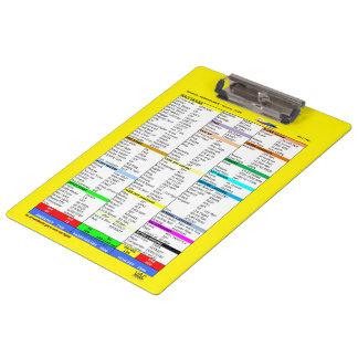 N777WLのチェックリストのクリップボード クリップボード