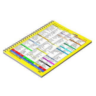 N777Wlのチェックリストのノート(80ページB&W) ノートブック