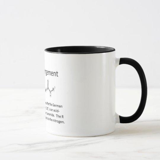 Name Reaction マグカップ