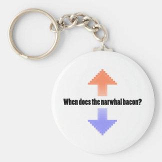 NarwhalのベーコンのUpvote Redditの質問をする時 キーホルダー