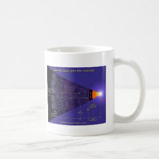 NASA第1の銀河系のイラストレーションかハッブルまたはChandra コーヒーマグカップ