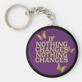 nothingchanges_button キーホルダー