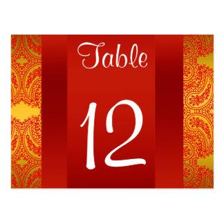 NY都市スカイラインBW 112の赤のペイズリーのテーブル数 ポストカード