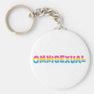 Omnisexualのプライド キーホルダー