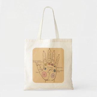 Palmistryの図表のバッグ トートバッグ