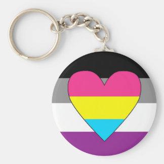 Panromanticのプライドの旗Keychain キーホルダー