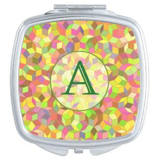 """Penroseのタイルのモノグラムの鏡""""A """""""