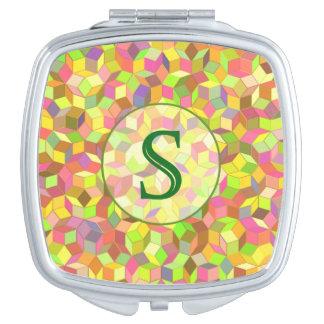"""Penroseのタイルのモノグラムの鏡""""S """""""