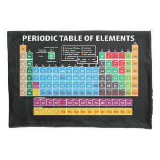 Periodic Table Of Elements 枕カバー