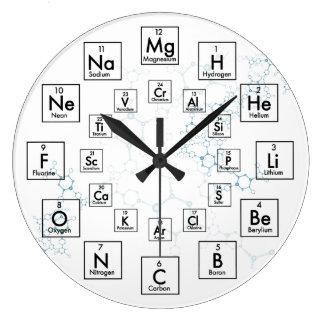 PERIODIC TABLE OF ELEMENTS - 24 HOUR ラージ壁時計