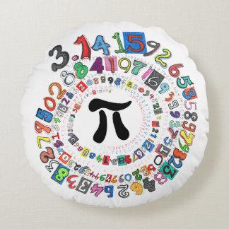 Piのディジットはカラフルな螺線形を形作ります ラウンドクッション