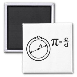 Piの数学定義 マグネット
