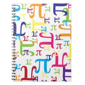 Piの部分 ノートブック