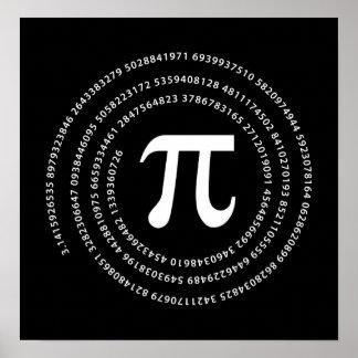 Pi数デザイン ポスター