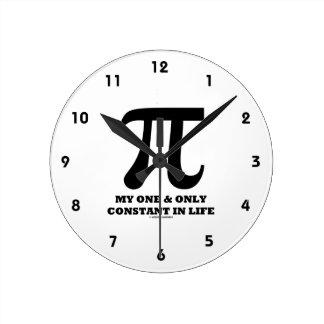 Pi生命(数学のユーモア)の私の唯一無二の定数 ラウンド壁時計
