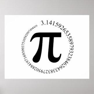Pi (π)日 ポスター