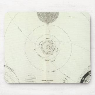 Planetensystemのder Sonne マウスパッド