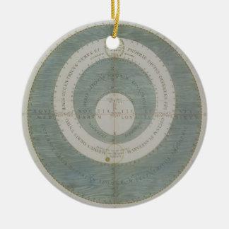 Ptolemaicシステム、「天の地図書から、かTh セラミックオーナメント