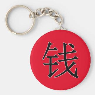 qián -钱(硬貨) キーホルダー