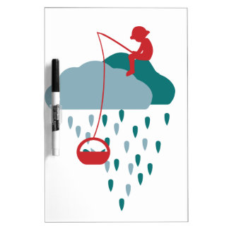 Raincatcher ホワイトボード
