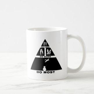 RCの飛行機 コーヒーマグカップ