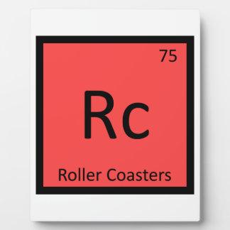 Rc -ジェットコースター化学周期表 フォトプラーク