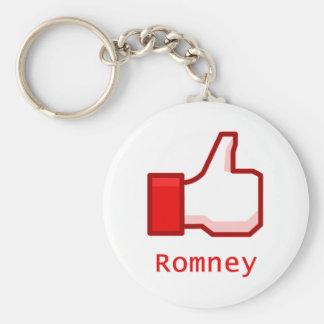 Romneyのように キーホルダー