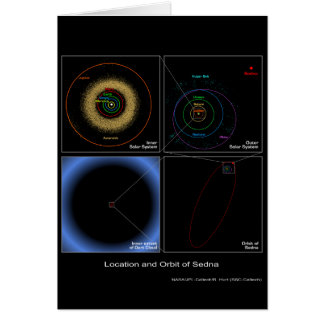 Sedna - NASAの位置そして軌道 カード