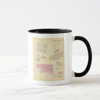 Shelton、ネブラスカ マグカップ