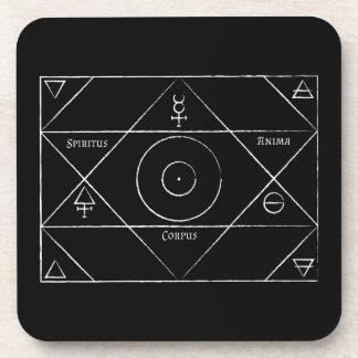 SpiritusのAnimaの体のコースター コースター