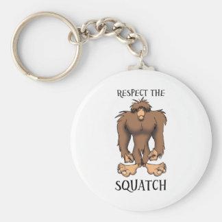 SQUATCHを尊重して下さい キーホルダー