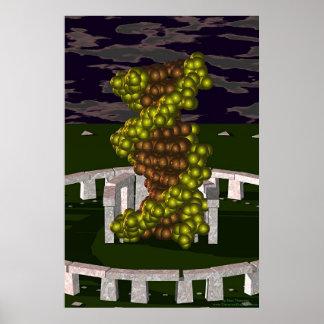 StonehengeのDNA ポスター