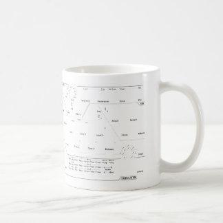 Synth愛 コーヒーマグカップ