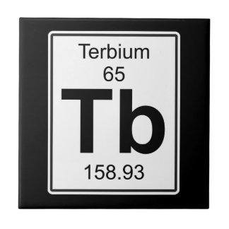 Tb -テルビウム タイル