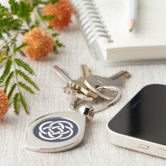 TCSPPの渦巻の金属Keychain キーホルダー