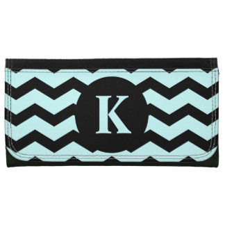 Teal and Black Chevron Pattern