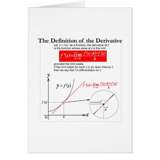 The Definition of the Derivative. カード