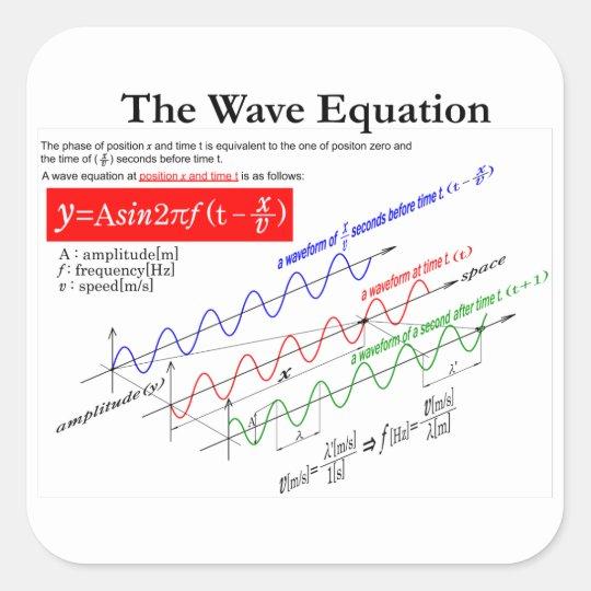 The Wave Equation スクエアシール