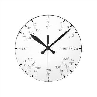Trigの数学の時計 ラウンド壁時計