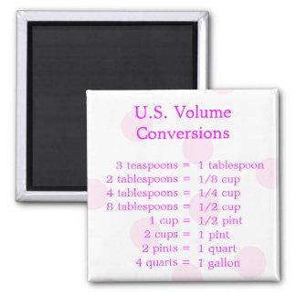 U.S. 容積の転換の磁石 マグネット