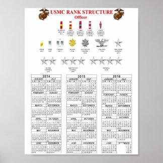 USMCの臭い構造 ポスター