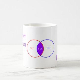 Vennの政治図表 コーヒーマグカップ